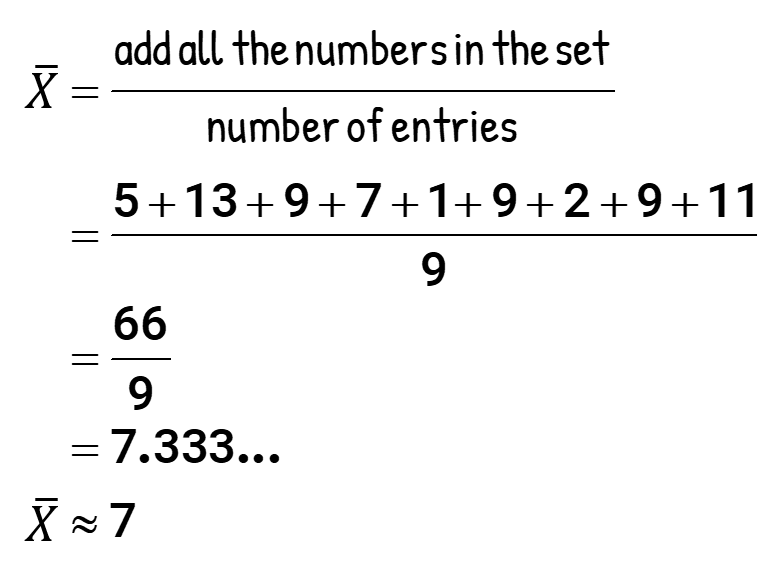 Mean = add all the numbers in the set/number of entries = (5+13+9+7+1+9+2+9+11)/9 = 66/9 = 7.333... Mean ≈ 7
