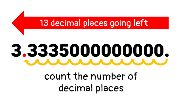 we will move the decimal point 13 decimal places to the left to get a decimal number that is between 1 and 10. remember to count the number of decimal places we moved the decimal point from, which in this case is 13 places, because we need this when writing our scientific notation.