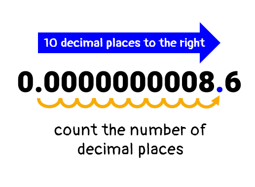 moving 10 decimal places to the right, we'll have 00000000008.6. to continue writing in scientific notation, we will drop the zeros and leave the nonzero numbers.