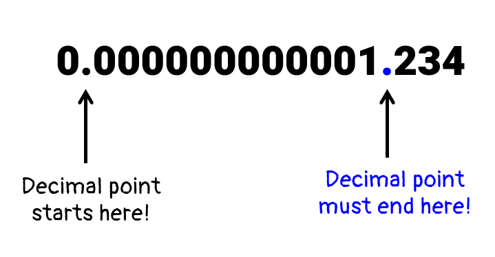 we first determine the location of our original decimal point. in our given decimal number, 0.000000000001234, the original decimal is located after the first 0. we will then move the decimal point to the right to obtain a number from 1 to 10. thus, we'll have 0000000000001.234 where the new location of our decimal number is next to 1.