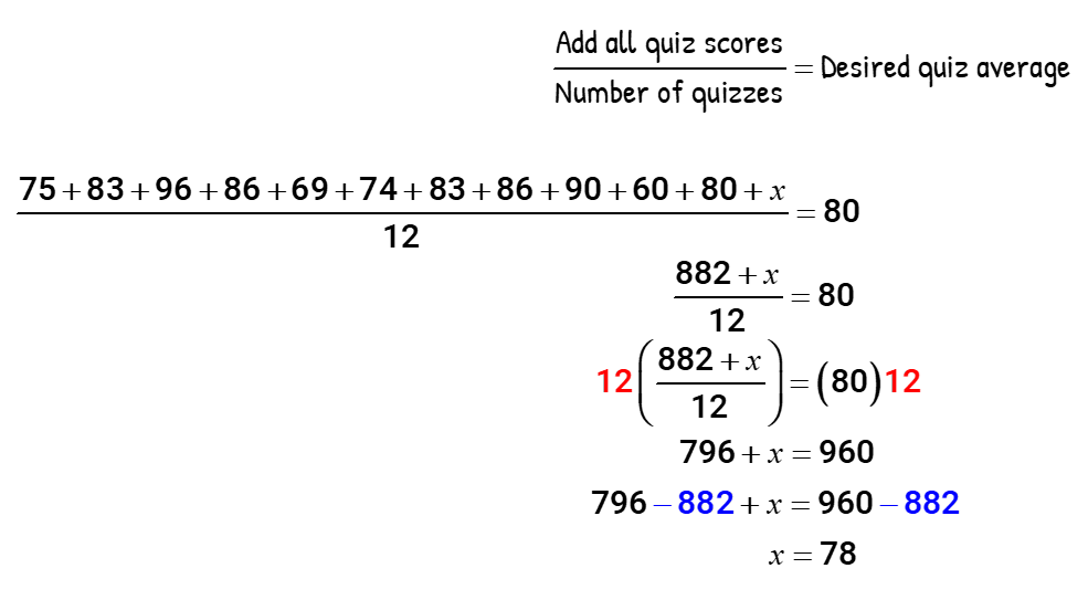 Add all quiz scores/Number of quizzes = Desired quiz average → (75+83+96+86+69+74+83+86+90+60+80+x)/12 = 80 → 12 = (80)12 → 796+x = 960 → 796-882+x = 960-882 → x=78.