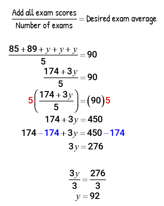 add all exam scores/number of exams = desired exam average → (85+89+y+y+y)/5 = 90 → (174+3y)/5 = 90 → 5 = (90)5 → 174+3y = 450 → 174-174+3y = 450-174 → 3y=276 → 3y/3 = 276/3 → y=92