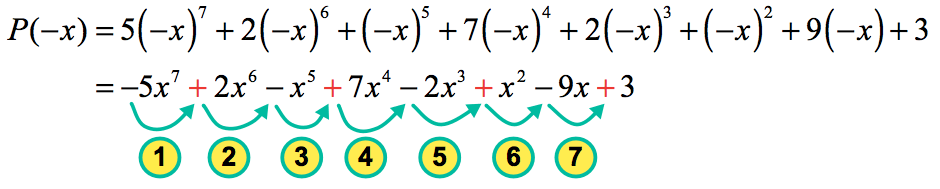 P(-x) has seven (7) sign changes.