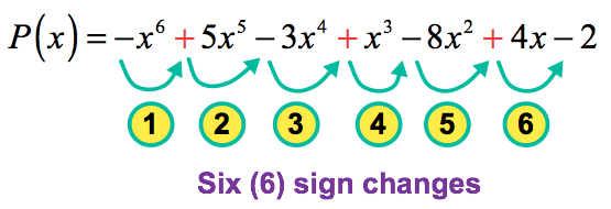 P(x) has six (6) sign changes.