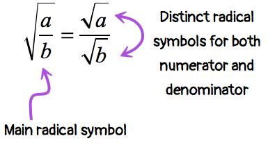 sqrt(a)/(b) = sqrt(a)/sqrt(b)