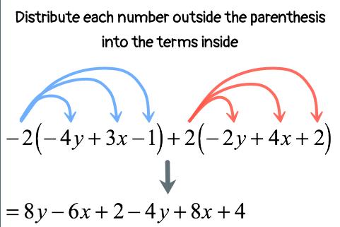 8y-6x+2-4y+8x+4