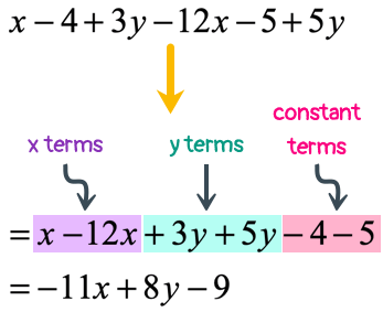 x-12x+3y+5y-4-5 = -11x+8y-9