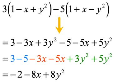 = -2-8x+8y^2