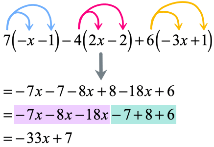 7(-x-1)-4(2x-2)+6(-3x+1) = -7x-7-8x+8-18x+6 = -7x-8x-18x-7+8+6 = -33x+7