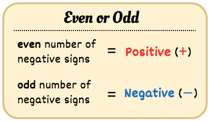 This diagram shows the that an even number of negative signs, the product or quotient is always positive. In addition, for an odd number of negative signs, the product or quotient is always negative.
