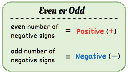 an even number of negative numbers implies that their product or quotient will always be positive while an odd number of negative numbers implies that their product or quotient will always be negative