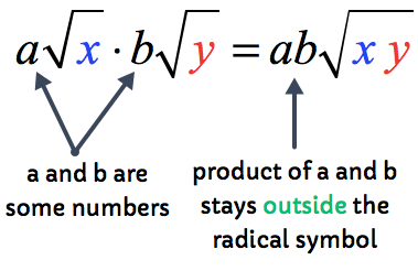 this is the rule on how to multiply radical expressions: a√(x) b√(y) =ab√(xy)