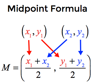 Midpoint Formula - ChiliMath