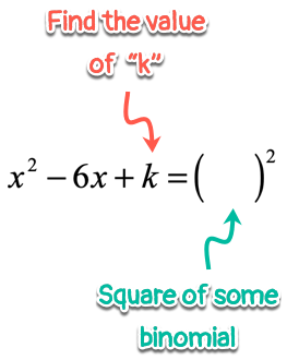 Solving Quadratic Equations by Completing the Square - ChiliMath