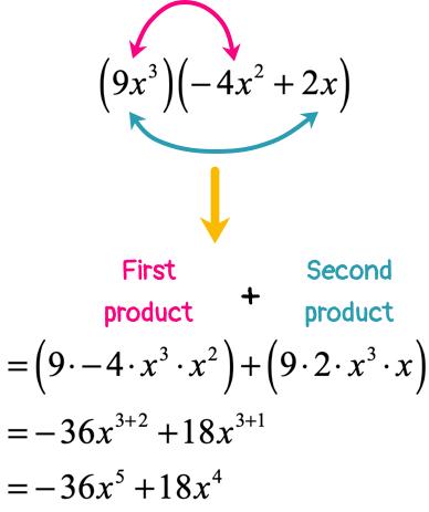 (9x^3)(-4x^2+2x)=-36x^5+18x^4