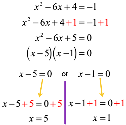 Solving Quadratic Equations by Factoring Method - ChiliMath