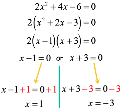 x is equal to 1 and x is equal to negative 3