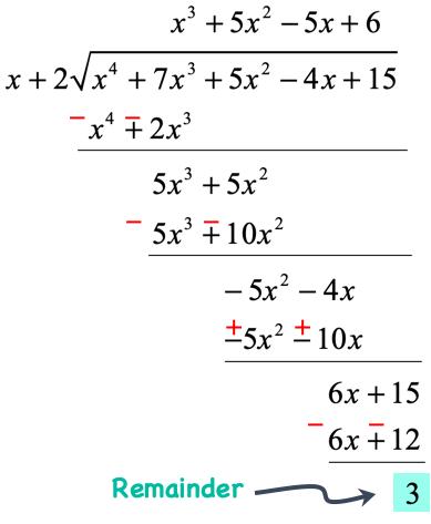 Remainder theorem calculator