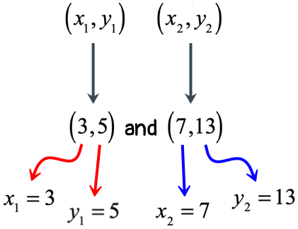 (3,5) and (7,13)