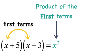first terms product is x^2