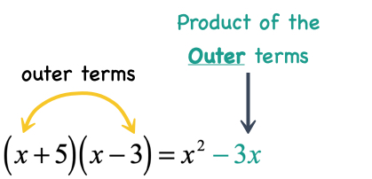 outer terms product is -3x