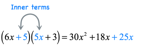 5*5x = 25x