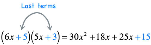 5*3 = +15