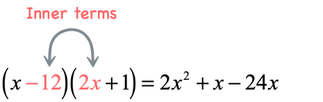 -12 times 2x = -24x
