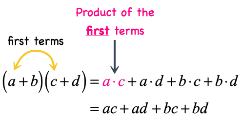 product of the First Terms is a times c, or ac
