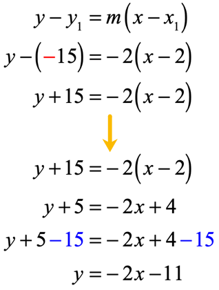 point slope form example problems with answers  Point-Slope Form of a Straight Line with Examples | ChiliMath