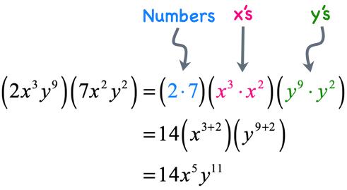 (2x^3y^9)(7x^2y^2) = 14  = 14x^5y^11