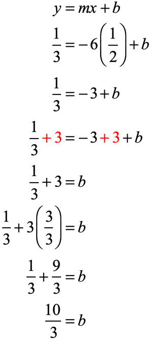 this is a bit more challenging problem to find the y-intercept using the slope-intercept form of a line because the coordinates of the point of the line are both fractions. given that m=-6 and the point is (1/2, 1/3), after plugging in the values into y=mx+b, we find that b=10/3.