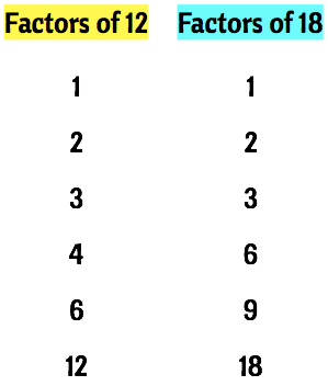 list of factors of 12 and 18