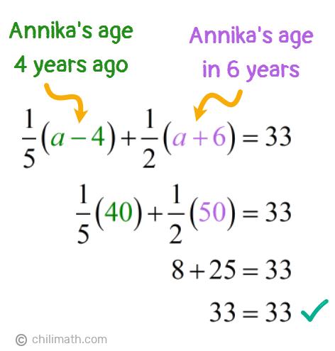 (1/5)(40)+(1/2)(50)=33 → 33=33