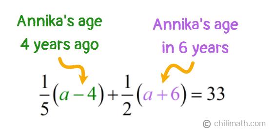 (1/5)(a-4)+(1/2)(a+6)=33