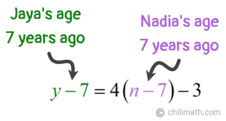 y-7=4(n-7)-3