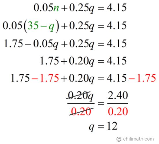 0.05(35-q)+0.25q=4.15 → q=12