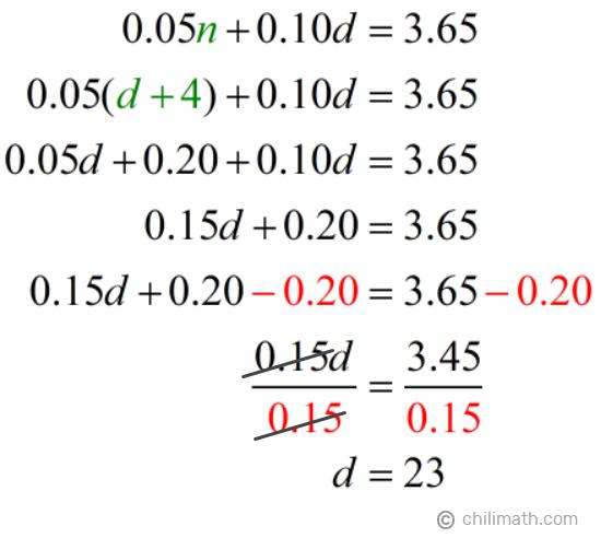 0.05(d+4)+0.10d=3.65 → d=23