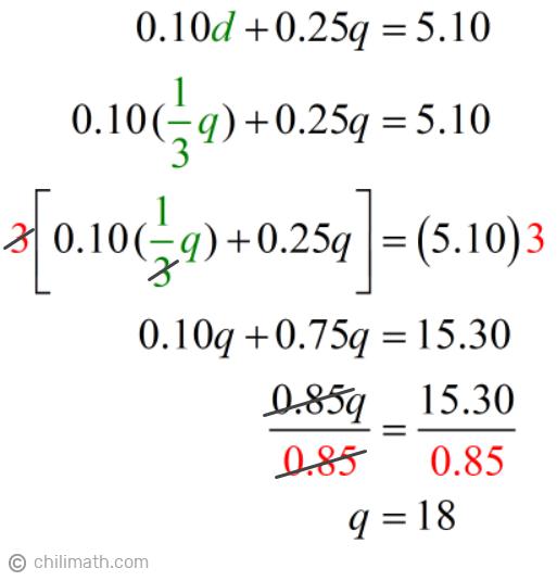 0.10[(1/3)q]+0.25q=5.10 → q=18
