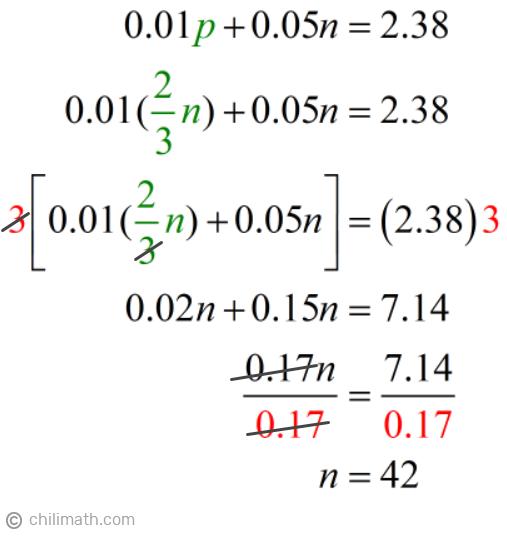 0.01[(2/3)n]+0.15n=2.38 → n=42