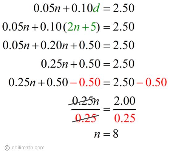 0.05n+0.10(2n+5)=2.50 → n=8