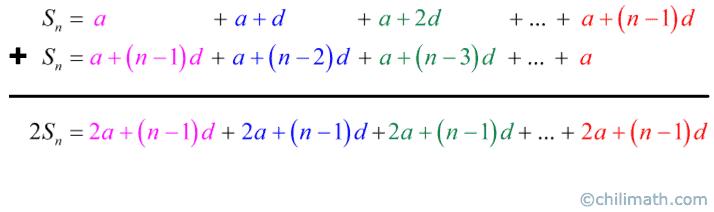 2S=2a+(n-1)d+2a+(n-1)d+2a+(n-1)d+...+2a+(n-1)d