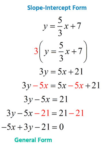 the slope-intercept form y=(5/3)x+7 is equivalent to -5x+3y-21=0