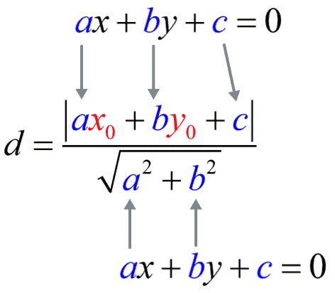 the values of the line are substituted in the numerator and denominator